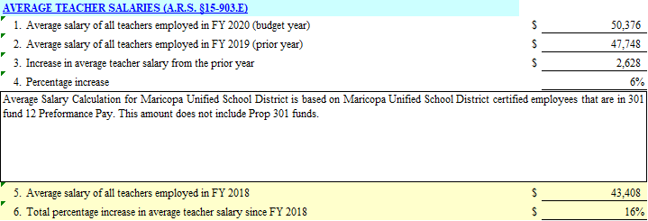 Maricopa Unified School District #20 / Homepage